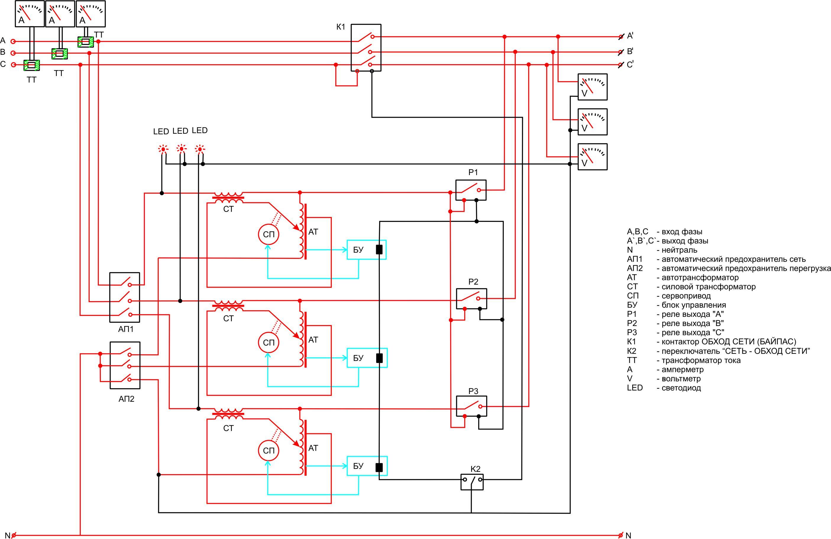 схема на стабилизатор трехфазного напряжения ЭМКН 15000 ВА.